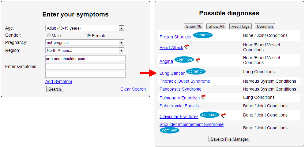 My Symptoms Checker Diagnosis